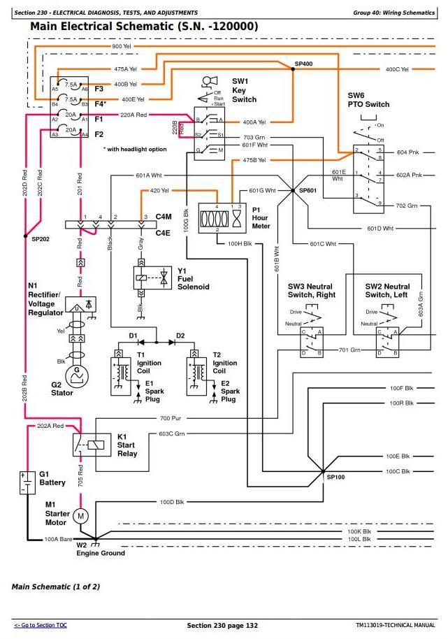 John Deere Z425 Wiring Diagram : deere, wiring, diagram, Deere, Wiring, Diagram, Export, Cute-creation, Cute-creation.congressosifo2018.it