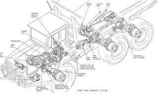 Bell Articulated Dump Trucks Diagnostic, Repair, Operators
