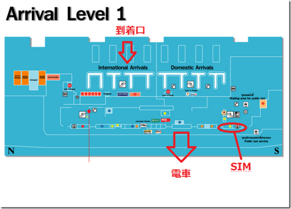 arrival_level1