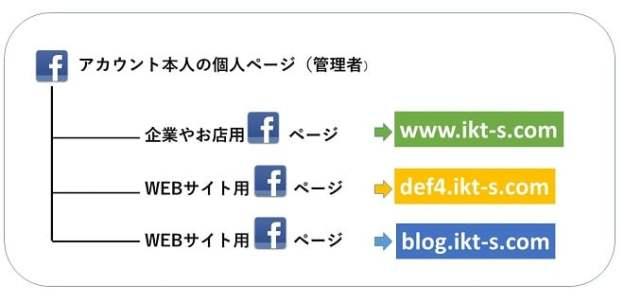 facebook28