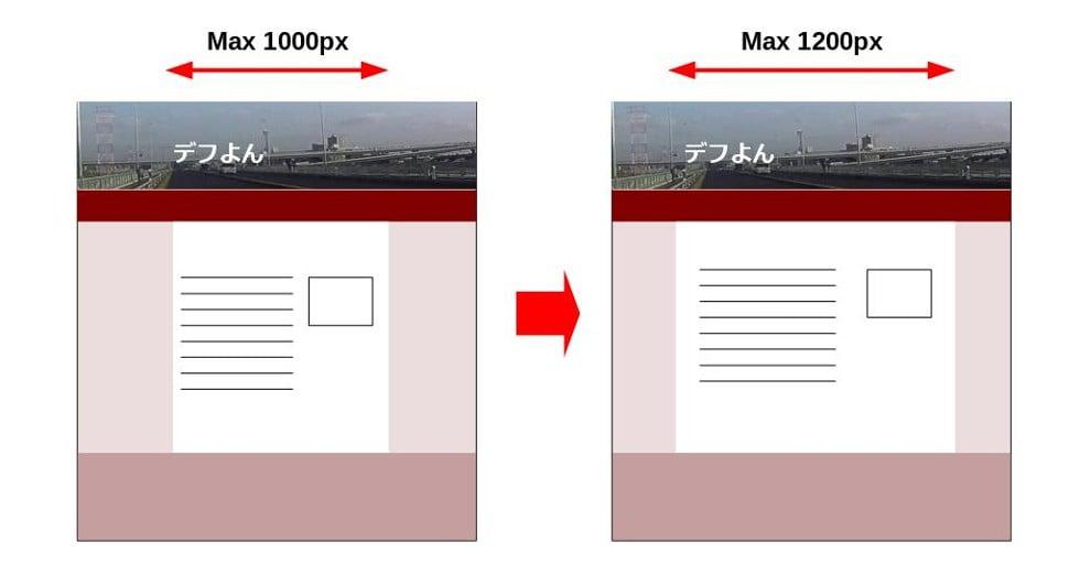 17max-width0
