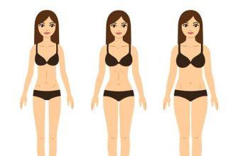 Как набрать вес худой девушке?