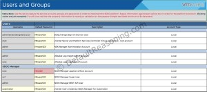 VCF 3.0 Bring-up Excel 03