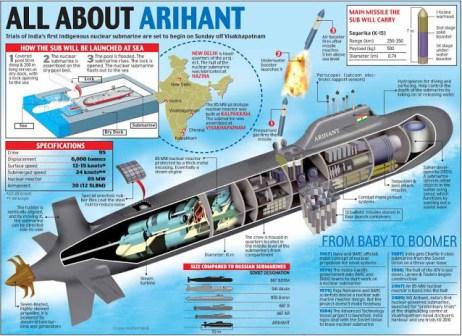 ins-arihant1