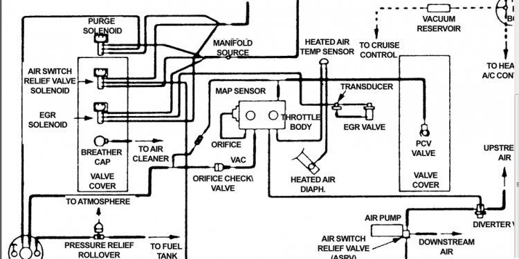 wiring diagram chrysler 360 marine wiring diagram & schematics mercury outboard ignition switch wiring boat engine diagram schematics wiring diagrams