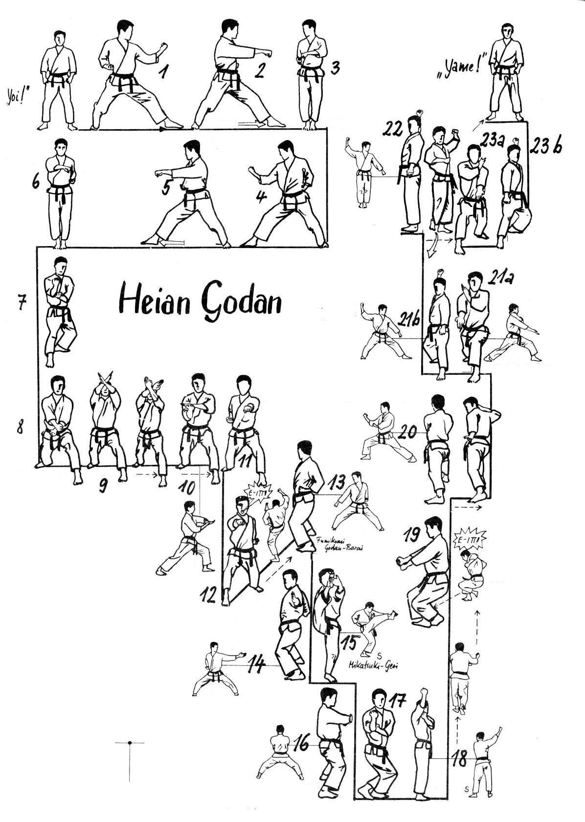 Shorin Ryu Kata Diagrams Kata Diagrams Martial Arts T