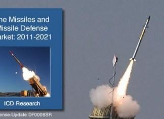 missiles_market