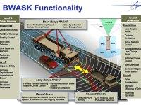 bwask_functionality