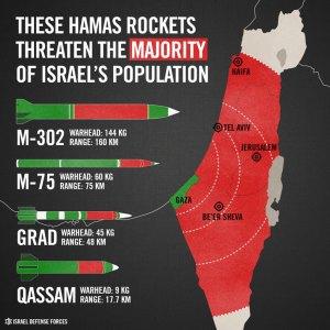 rockets_map725