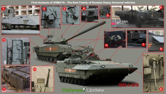 The first two representatives of the Armata family of heavy armored vehicles developed in Russia in the past decade - T-14 battle tank and T-15 armored infantry fighting vehicle. Design & analysis: Tamir Eshel.