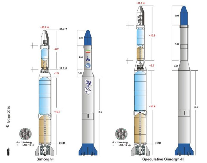 Iran's Simorgh launcher is designed to lift a 100kg payload into orbit at 500 km. The design can be enhanced to lift up to 350 kg to this ordit. Illustration: Norbert Brügge