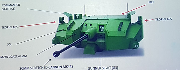 https://i0.wp.com/defense-update.com/wp-content/uploads/2018/01/30mm_turret_725.jpg?w=725