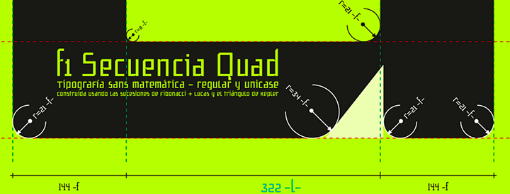 f1 Secuencia Quad -2 Fonts-