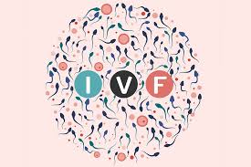 IVF is NOT simply a choice