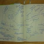 mindmap of the Oct 3 2013 VTCRC workshop