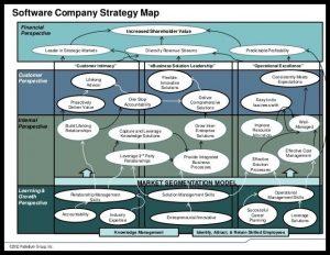 Ejemplo de mapa estrategico
