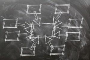 Desarrollo Organizacional y Calidad Total