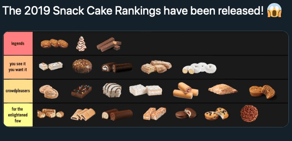 Little Debbie Released A Ranking Of Their Snack Cakes