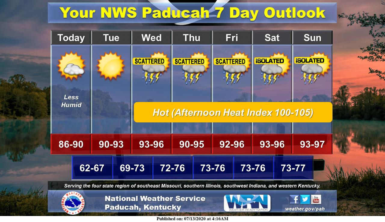 Hot Humid Weather Here for Next Few Weeks | WKDZ Radio