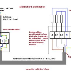 3 Phasen Strom Hpm Wiring Diagram Herdanschluss Schritt Fur Anleitung Den Elektroanschluss Prufen Sie Als Erstes Am Gerat Ob Spannung An Allen Drei Anliegt Messen Wieder Wie Oben Schon Beschrieben Zwischen 400v