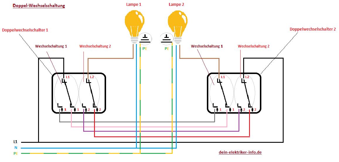 Elektriker Lampen Montieren Kosten Licht Und Lampen Im With Elektriker Lampen Montieren Kosten