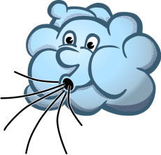 Luftwiderstand rudergerät