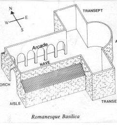 bascilica format [ 1388 x 1060 Pixel ]