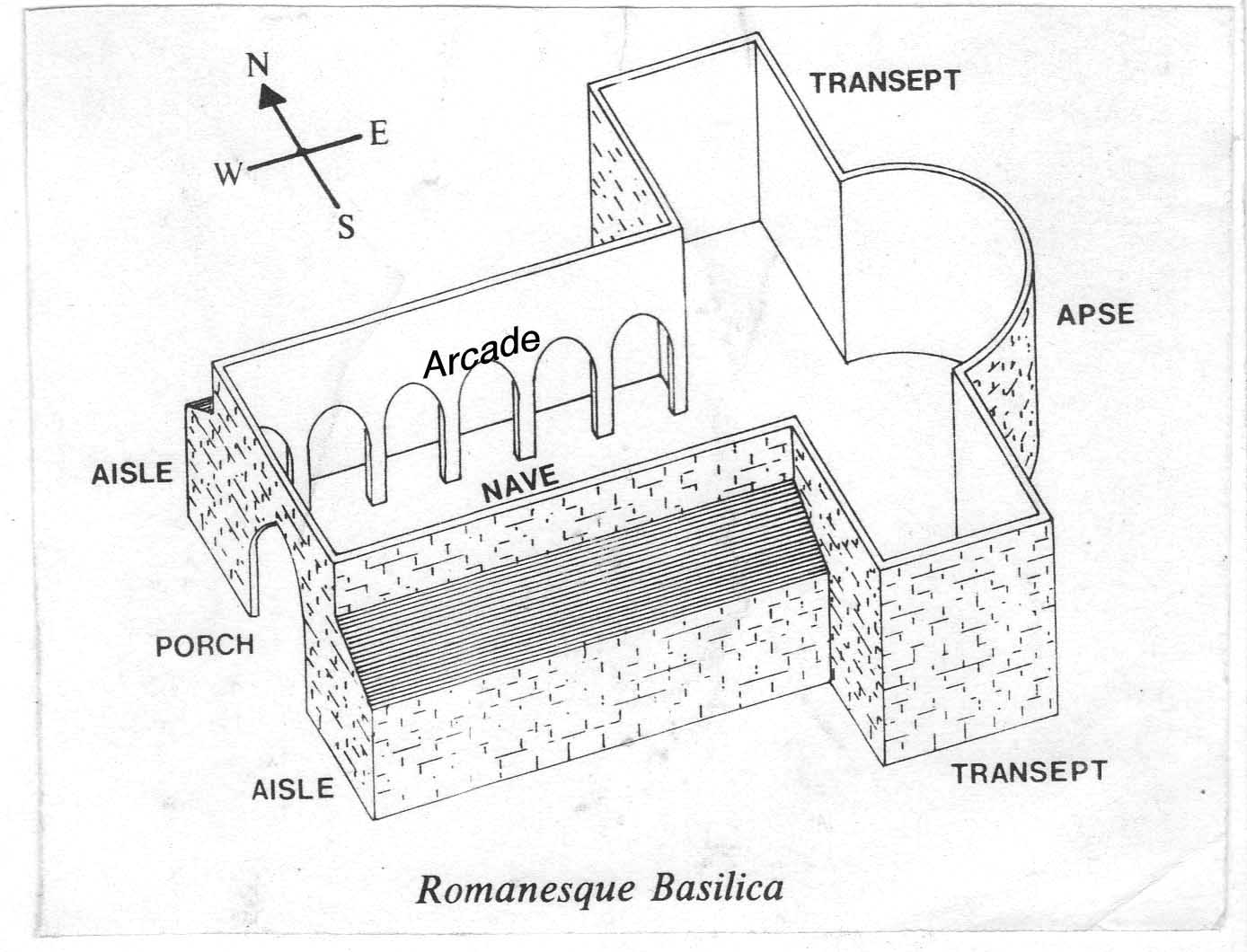 diagram of gothic church jl audio e1200 wiring romanesque art history leaving cert