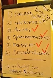 Agenda: Die Bantorfer haben einen Fahrplan der Willkommenskultur aufgestellt.