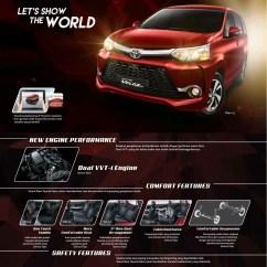 Mobil Grand New Veloz Toyota Yaris Trd Matic Cerita Dari Bengkel Dan Avanza Flyer