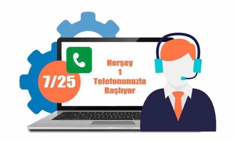 Ankara Boya badana iletişim numaraları - Dekordelisi