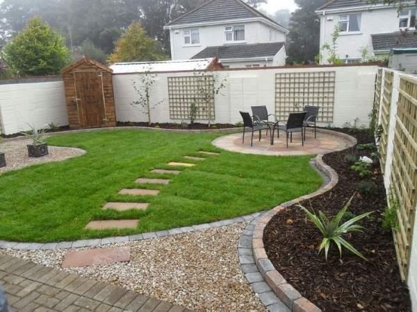 дизайн двора частного дома своими руками 2