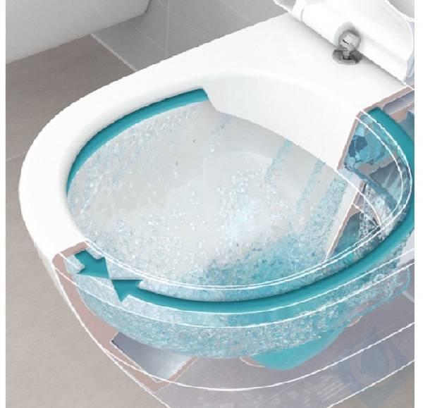 Çerçevesiz tuvalet, fotoğraf 25