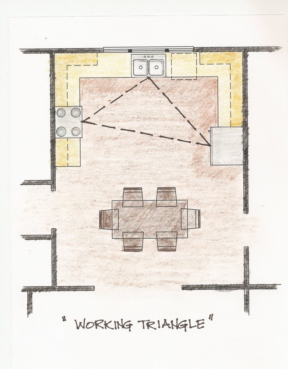 03 Konsep working triangle dalam desain kitchen set minimalis modern [Sumber miserv.net]