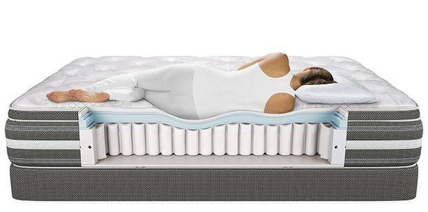 Posisi tidur di kasur