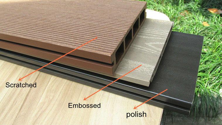 Model Teras Material
