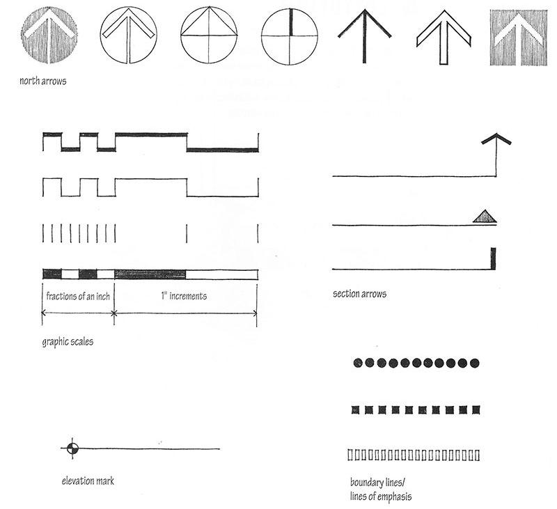 Notasi Sketsa Bangunan