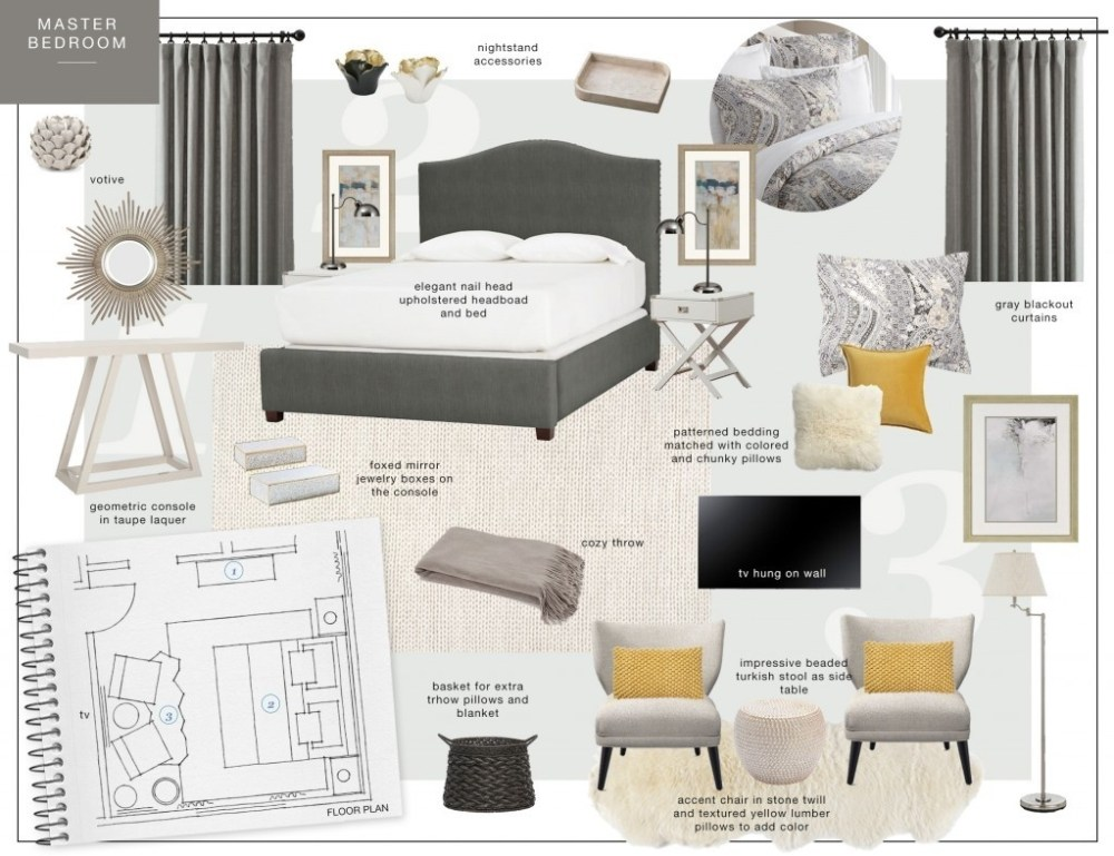 Perabot Denah Rumah