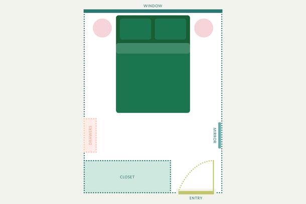 Sketsa penataan simetri untuk furnitur kamar tidur