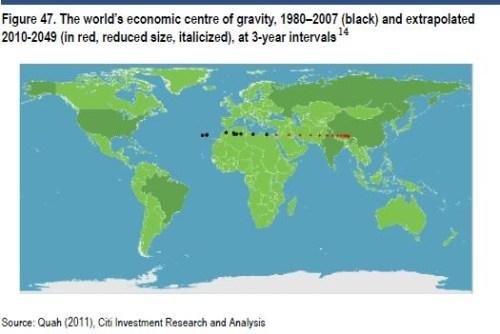 Zwaartepunt van de wereldeconomie