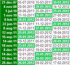 Spiral Calendar van VIX