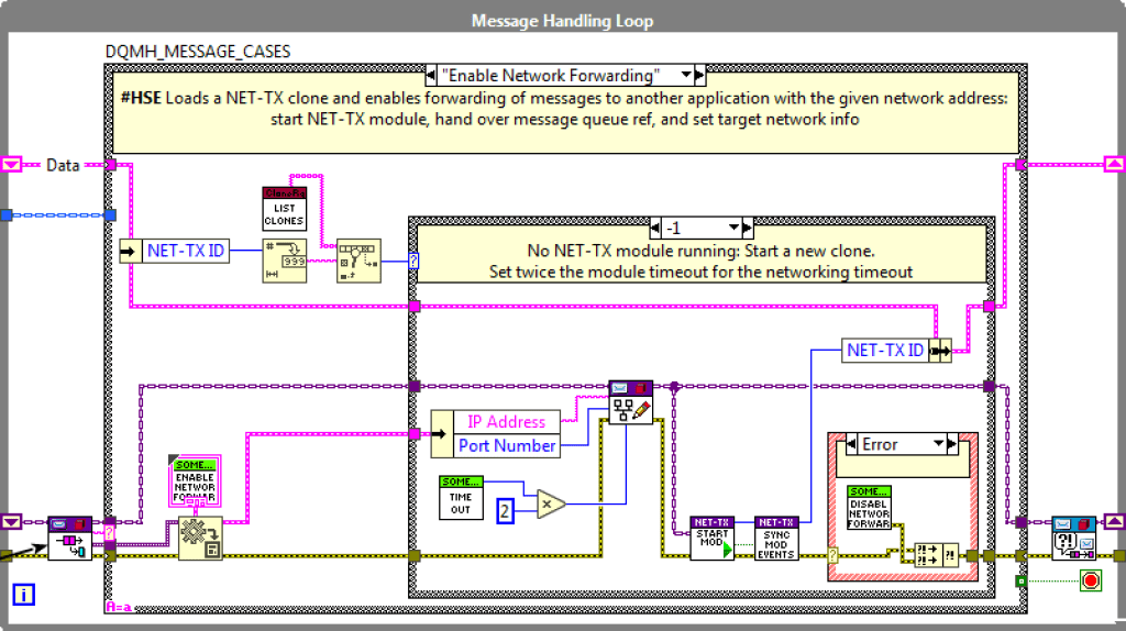DQMH Generic Networking: Load NET-TX module