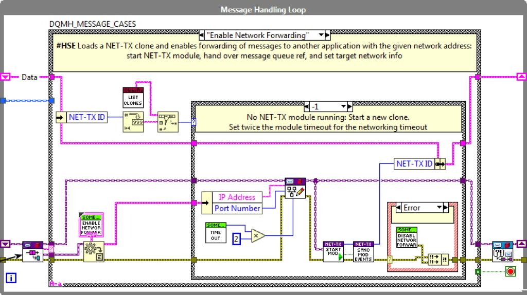 DQMH Generic Networking: Load NET-TX module