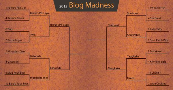 blogmadnessfinalfour