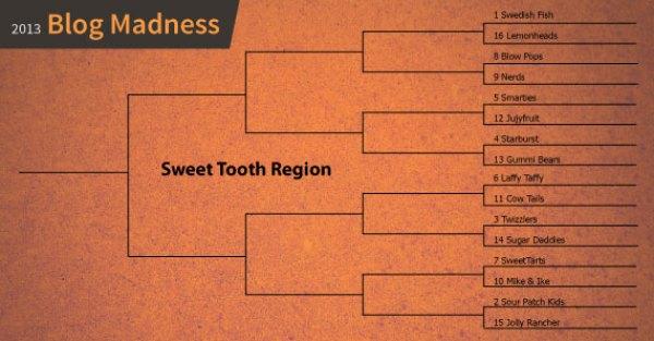 sweet-tooth-region