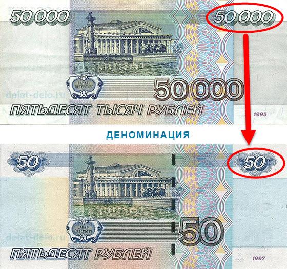Кредит курск потребительский