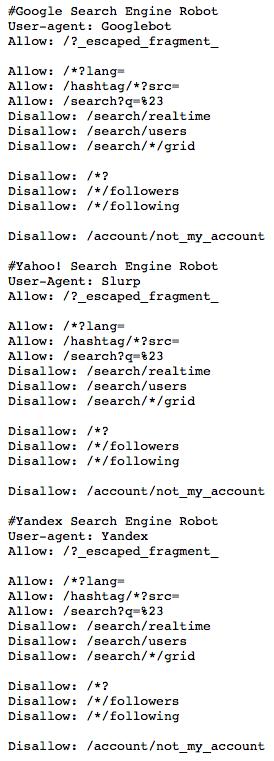 Archivo Robots.txt Twitter