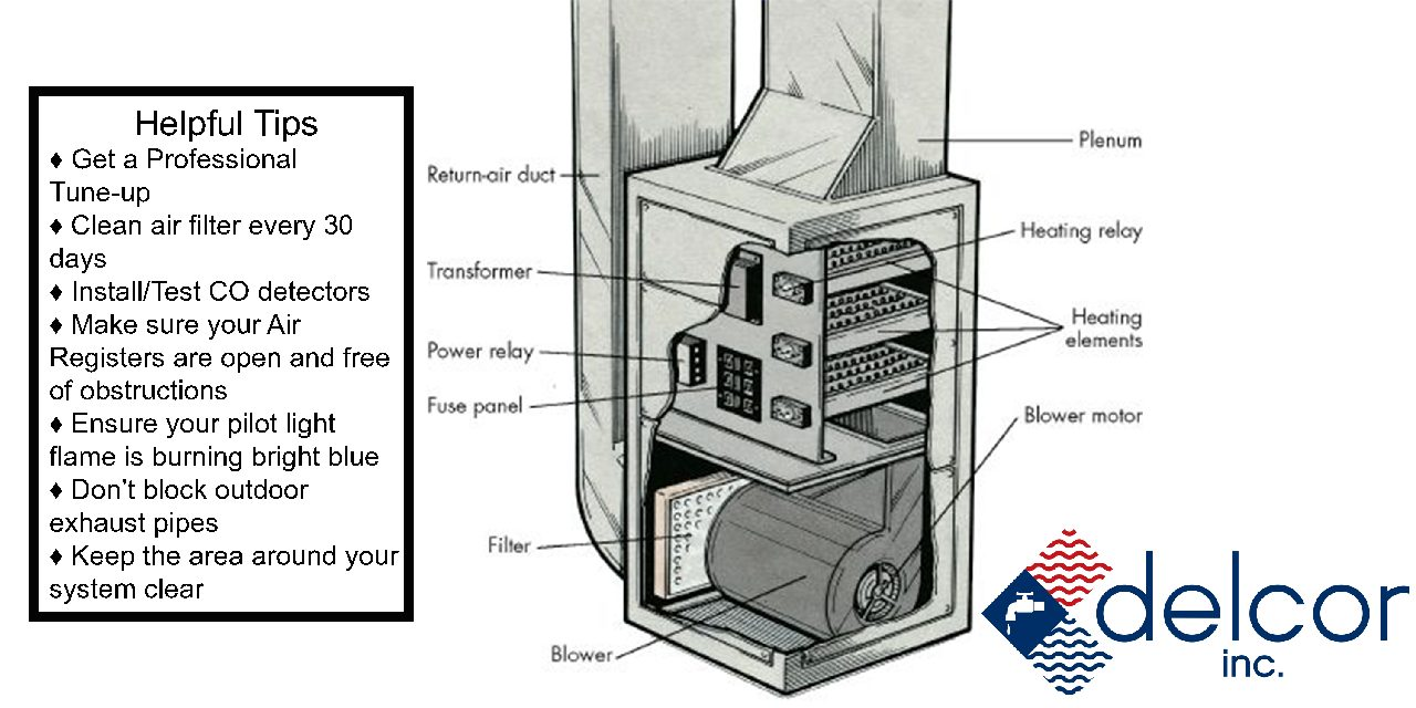 hight resolution of maintain your furnace to avoid harmful combustion gases