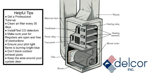 small resolution of maintain your furnace to avoid harmful combustion gases