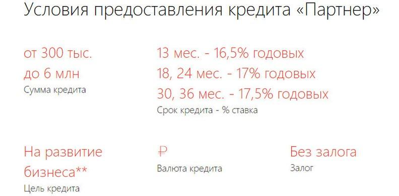 Кредит на развитие бизнеса для ооо с нуля без залога и поручителей в москве